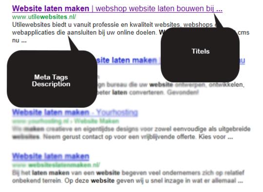Google PageRank positie